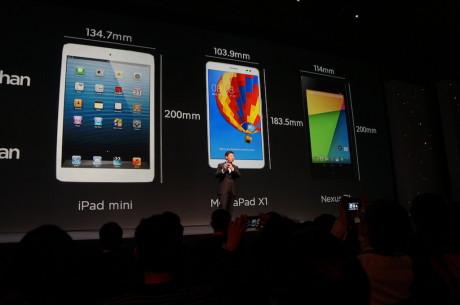 Richard Yu, topchef for Huaweis forbrugerelektronik-division, var ikke bleg for at sammenligne den nye MediaPad X1 tablet direkte med konkurrenterne iPad mini og Nexus 7 fra Apple og Google.