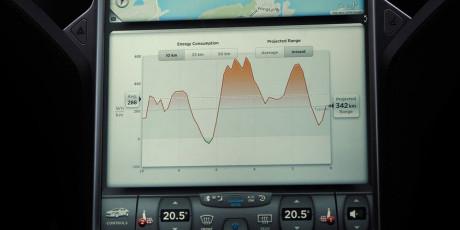 Skærmbilledet kan deles op i to vinduer, der helliges to forskellige funktioner – her navigation øverst og en graf over energiforbruget nederst.