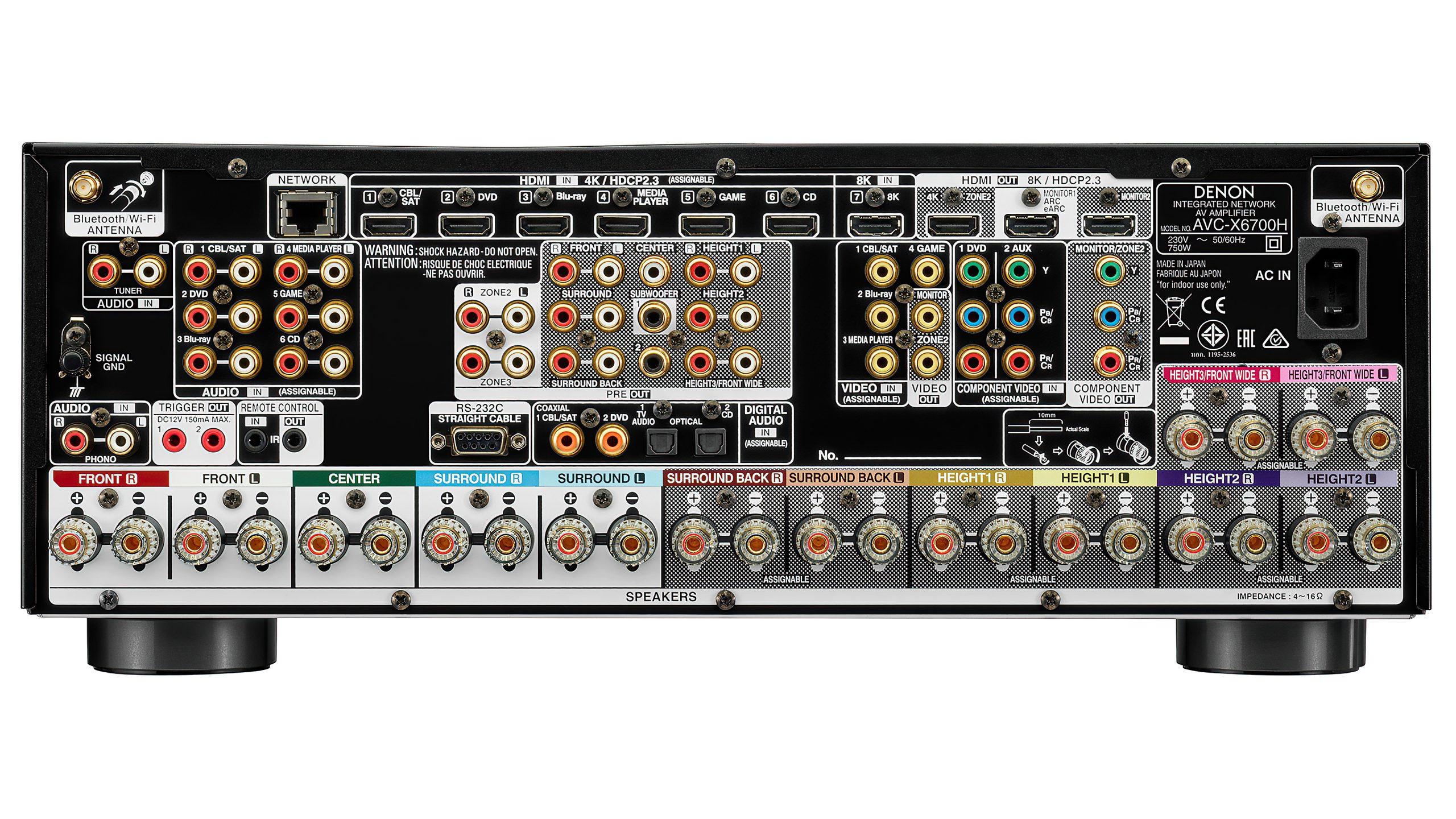 Denon_AVC-X6700H_rear
